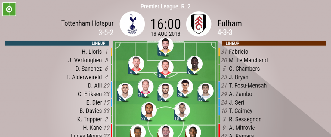 Tottenham have won eight of their last nine Premier League meetings with Fulham. BeSoccer