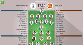 Tottenham Hotspur v Manchester United, EPL GW 22- official lineups. BESOCCER