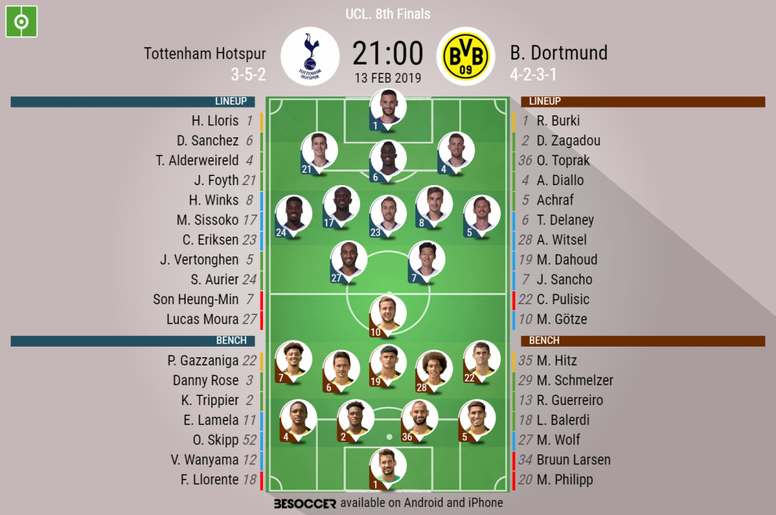 Tottenham v Borussia Dortmund, Champions League, Round of 16 first leg: Official line-ups. BESOCCER