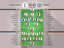 Tottenham v Chelsea, Carabao Cup 2020/21, last 16, 29/9/2020 - Official line-ups. BESOCCER