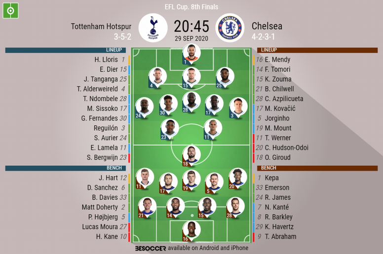 Tottenham v Chelsea, Carabao Cup 2020/21, last 16, 29/9/2020 - Official line-ups. BESOCCER