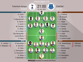 Tottenham v Everton, Premier League 2019/20, matchday 33, 6/7/2020 - Official line-ups. BESOCCER