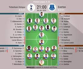 Tottenham v Everton, Premier League 2019/20, matchday 33, 6/7/2020 - Official line-ups. BESOCCER