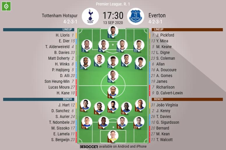 Tottenham v Everton, Premier League 2020/21, 13/9/2020, matchday 1 - Official line-ups. BESOCCER