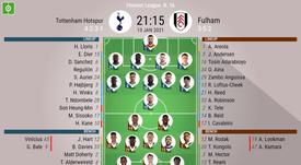 Tottenham v Fulham, Premier League 2020/21, matchday 16, 13/1/2021 - Official line-ups. BESOCCER