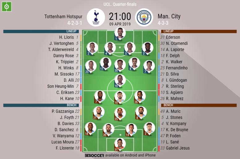 Tottenham v Man City, Champions League 2018/19, quarter-final 1st leg - Official line-ups. BESOCCER