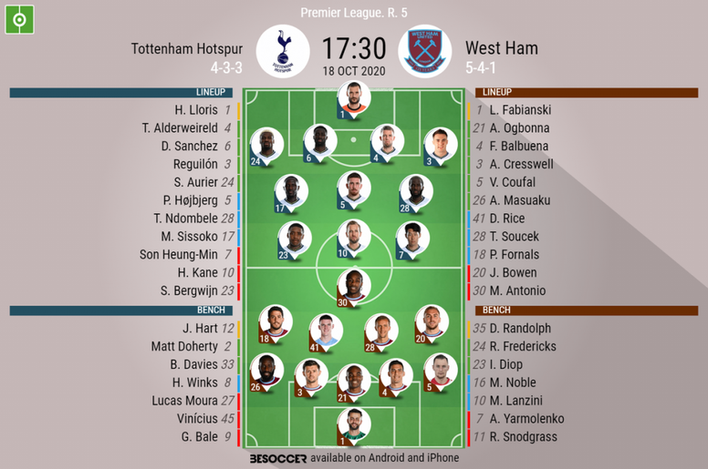 Tottenham v West Ham, Premier League 2020/21, 18/10/2020, matchday 5 - Official line-ups. BESOCCER
