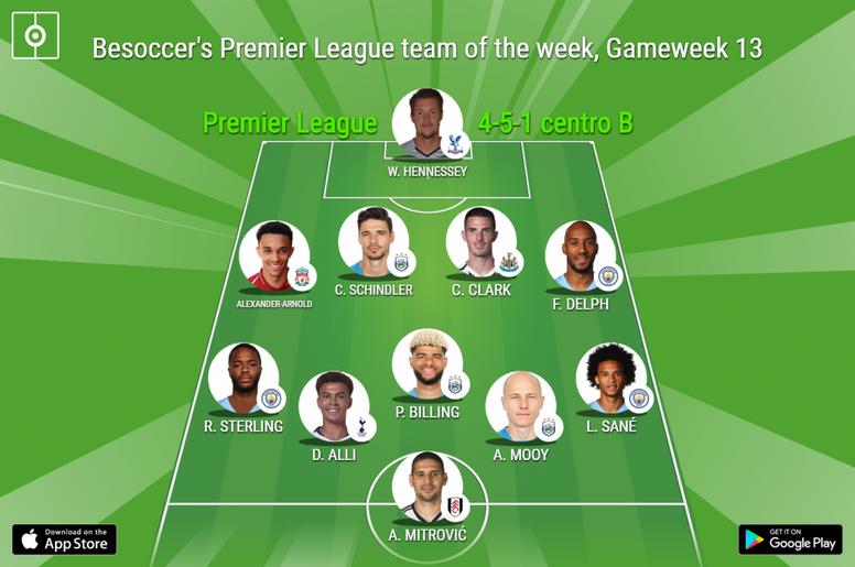 Premier League Team of the Week- Gameweek 13 - BeSoccer