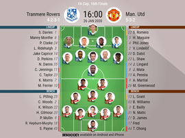Tranmere Rovers v Manchester United, FA Cup fourth round, 26/01/2020 - official line-ups. BeSoccer