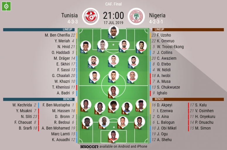 Tunisia v Nigeria, African Cup of Nations, 3rd place PO, 17/7/2019 - Official line-ups. BESOCCER