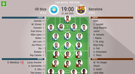 UD Ibiza - Barcelona, Copa del Rey round of 16, 22/01/2020 - official line-ups. BeSoccer