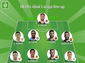 UEFA ideal La Liga line-up. BeSoccer