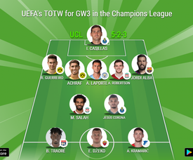 UEFA's Team of the Week had an unbalanced look to it. BeSoccer