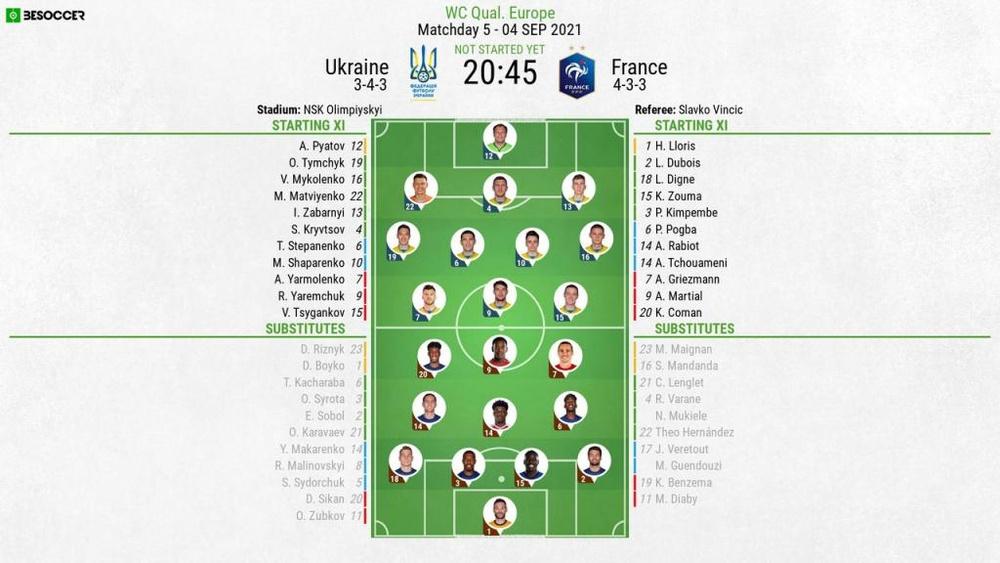 Ukraine v France, WC qual. Europe, group D, matchday 5, 04/09/2021, line-ups. EFE