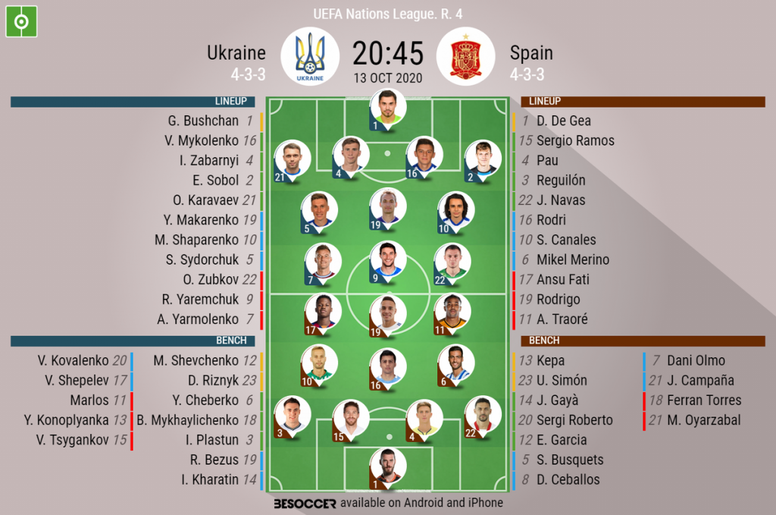 Ukraine v Spain, Nations League 2020/21. League A, matchday 4 - Official line-ups. BESOCCER