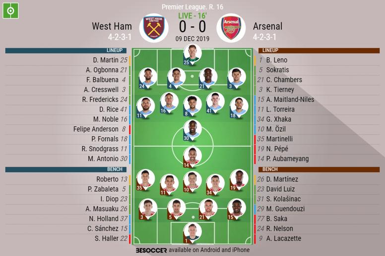 West Ham v Arsenal, Matchday 16, Premier League 19/20 - official line-ups. BeSoccer