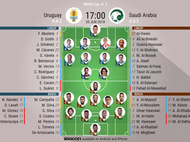 Official lineups for Uruguay and Saudi Arabia. BeSoccer