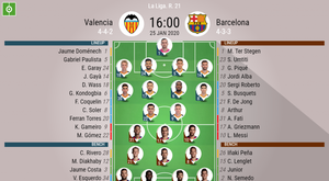 Valencia v Barcelona, LaLiga matchday 21, 25/01/2020 - official line-ups. BeSoccer