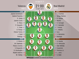 Valencia v Real Madrid, Primera Division 2019/20 matchday 17 15/12/2019 - official line.ups BESOCCER