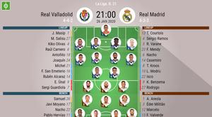 Valladolid v Real Madrid, LaLiga matchday 21, 26/01/2020 - official line-ups. BeSoccer