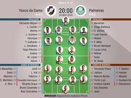 Vasco da Gama - Palmeiras 25/11/2018. BeSoccer