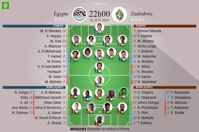 Compos officielles Égypte -Zimbabwe, J1, CAN 2019, 21/06/2019. Besoccer