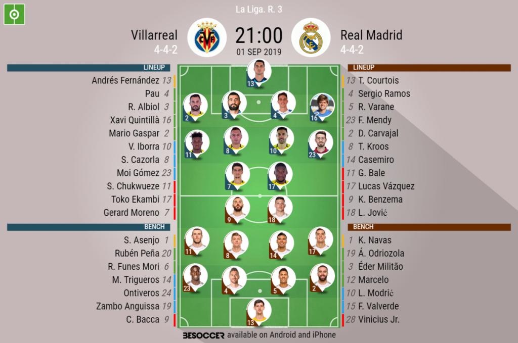 Villarreal V Real Madrid As It Happened BeSoccer