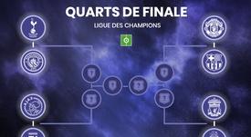 Voici les affiches des quarts de finale de la Ligue des Champions. AFP