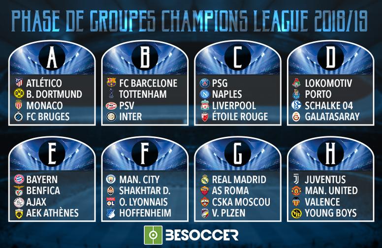 hot sale online how to buy available Voici les groupes de la saison 2018-19 de Ligue des ...