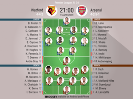 Watford v Arsenal, Premier League, Matchday 34, 15/04/2019, official lineups. BESOCCER