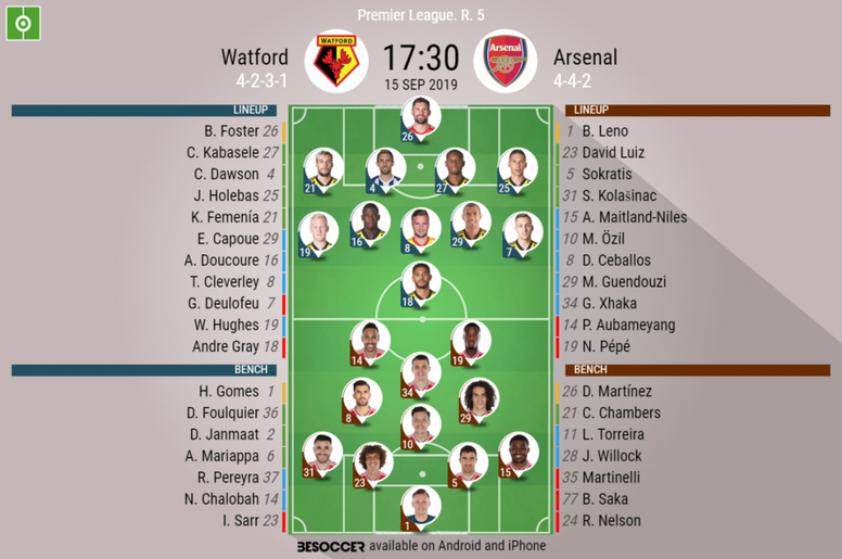 Watford v Arsenal, Premier League 2019/20, 15/9/2019, matchday 5 - Official line-ups. BESOCCER