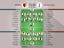 Watford v Tottenham, Premier League 2019/20, 18/1/2020, matchday 23 - Official line-ups. BESOCCER