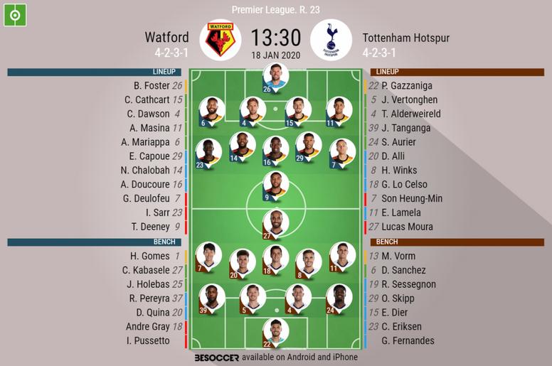 Watford v Tottenham, Premier League 2019/20, 18/1/2020, matchday 23 - Official line-ups. BESOCCER