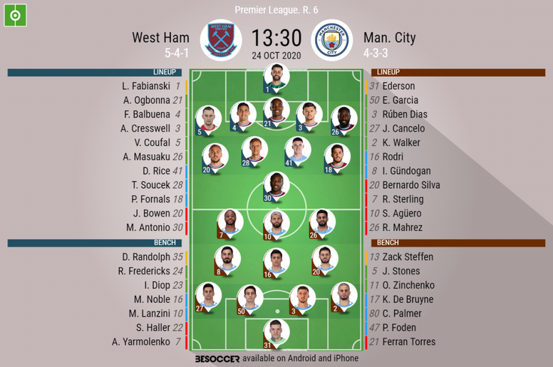West Ham v Man City, Premier League 2020/21, 24/10/2020, matchday 6 - Official line-ups. BESOCCER