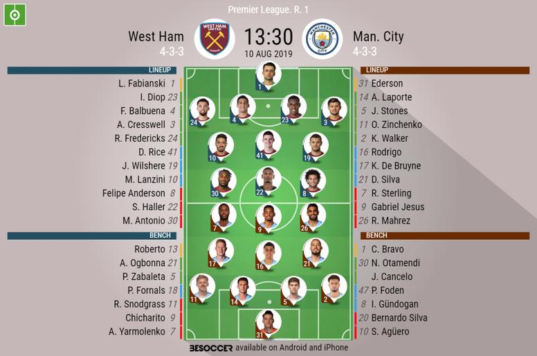 West Ham V Man City As It Happened Besoccer