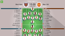 West Ham v Man Utd, Premier League 2019/20, matchday 6, 22/9/2019 - Official line-ups. BESOCCER