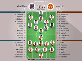 West Ham v Man Utd, Premier League 2020/21, 5/12/2020, matchday 11 - Official line-ups. BESOCCER