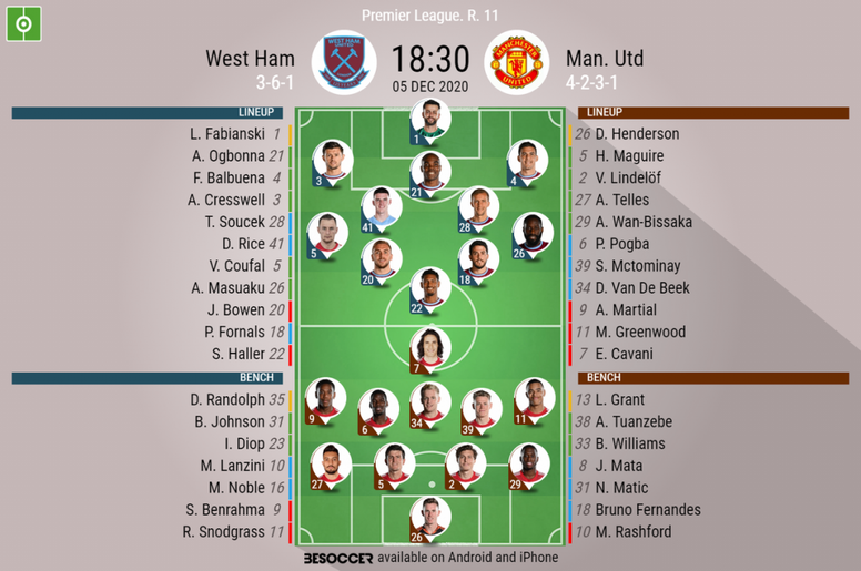 West Ham v Man Utd, Premier League 2020/21, 5/12/2020, matchday 11 - Official line-ups. BESOCCER