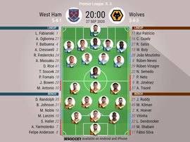 West Ham v Wolves. Premier League 2020/21. Matchday 3, 27/09/2020-official line.ups. BESOCCER