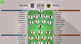 West Ham v Wolves. Premier League 2020/21. Matchday 3, 27/09/2020-official line.ups. BESOCCER