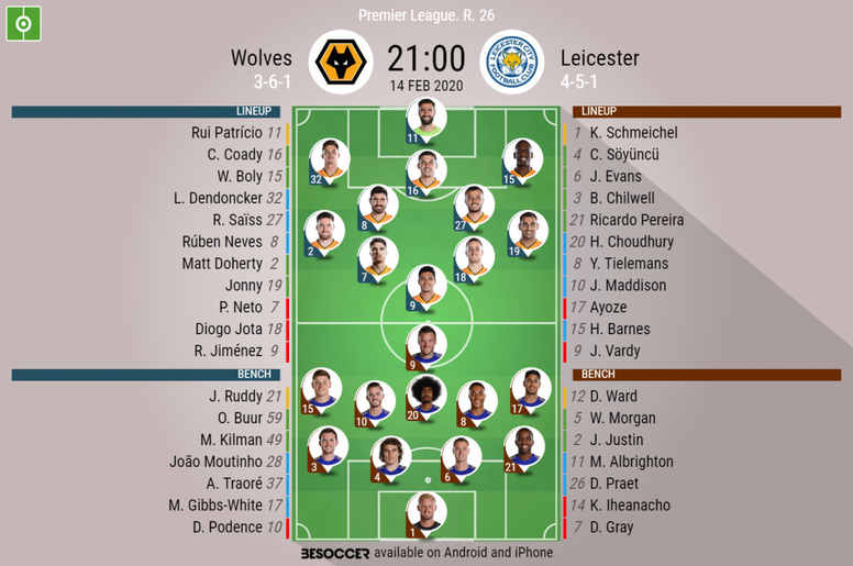 Wolves v Leicester, Premier League matchday 26, 14/02/2020 - official line-ups. BeSoccer