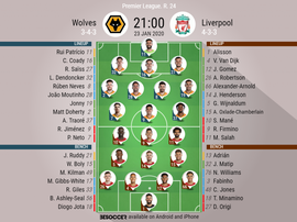 Wolves v Liverpool, Premier League matchday 24, 23/01/2020 - official line-ups. BeSoccer