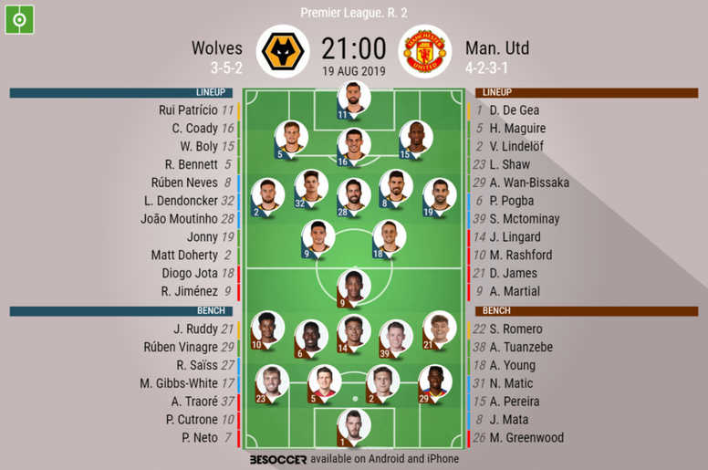 Wolves v Man Utd, Premier League 2019/20, matchday 2, 19/8/2019 - Official line-ups. BESOCCER