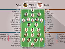 Wolves v Sevilla. Europa League quarter-finals, 11/8/2020. Official-line-ups. BeSoccer