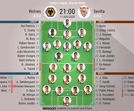Wolves v Sevilla. Europa League quarter-finals, 11/8/2020. Official-line-ups. BeSoccer