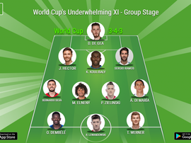 2018 World Cup's Underwhelming XI from the Group Stages. BeSoccer