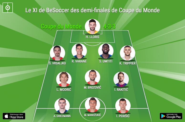 XI idéal de BeSoccer demi-finales de Coupe du monde 2018. BeSoccer