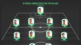 El XI ideal de fichajes 2020. ProFootballDB