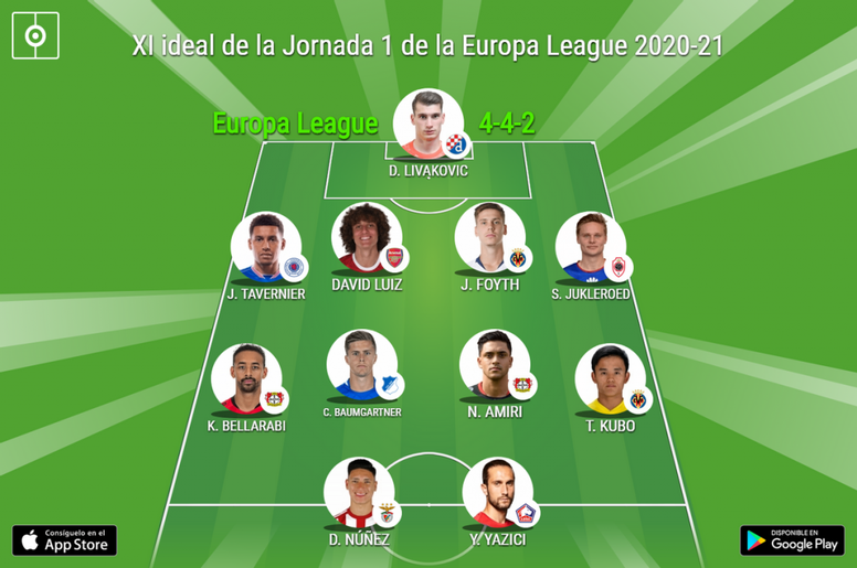 XI ideal de la jornada 1 de la Europa League 2020-21. BeSoccer