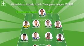 El XI ideal de la jornada 4 de la fase de grupos de la Champions. BeSoccer